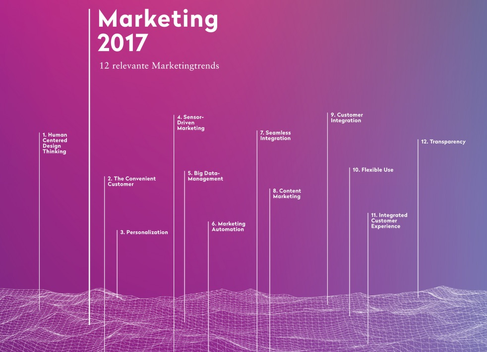 Marketingtrends 2017